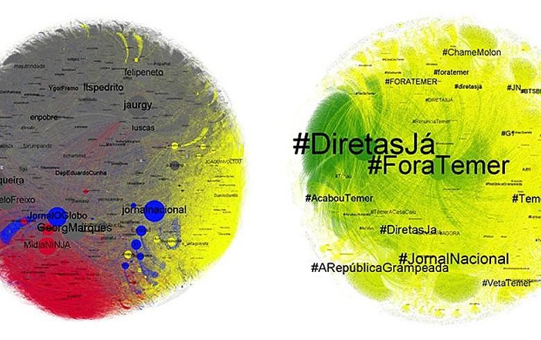 Malini avaliou tuítes: as hashtags de maior volume são #DiretasJá, #ForaTemer e #JornalNacional