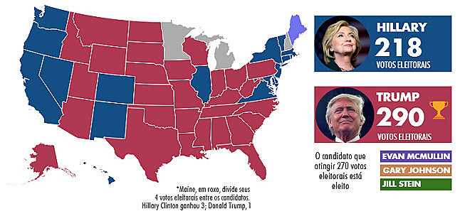 Se ganhar com Hillary seria certamente ruim para o planeta, ela perder para Trump é, por outro lado, um horror para a humanidade.