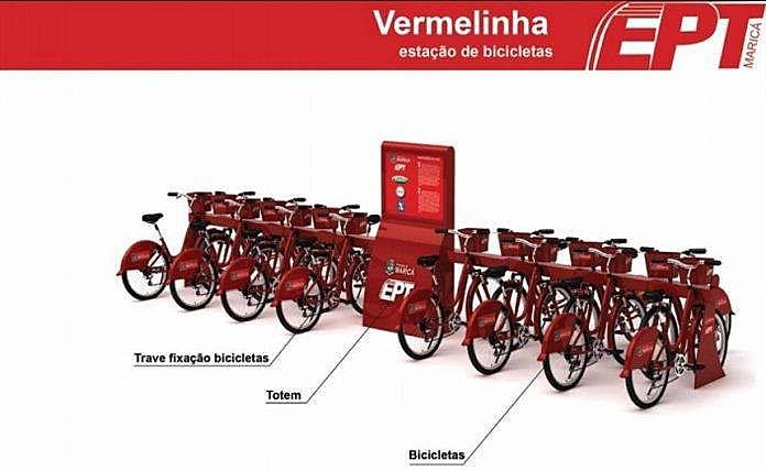 As estações estarão localizadas em áreas onde já existem ciclofaixas