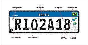A placa do Mercosul apresenta o padrão com quatro letras e três números