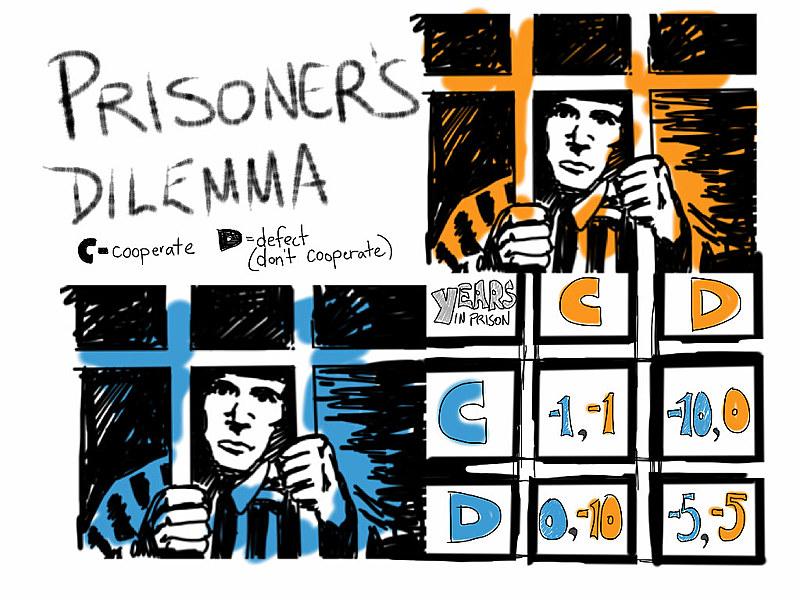 """""""Dilema do prisioneiro"""" é um mecanismo de pressão: delatores são estrategistas, e a informação é um meio para conquistar a liberdade"""